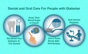 دیابت و دندانپزشکی